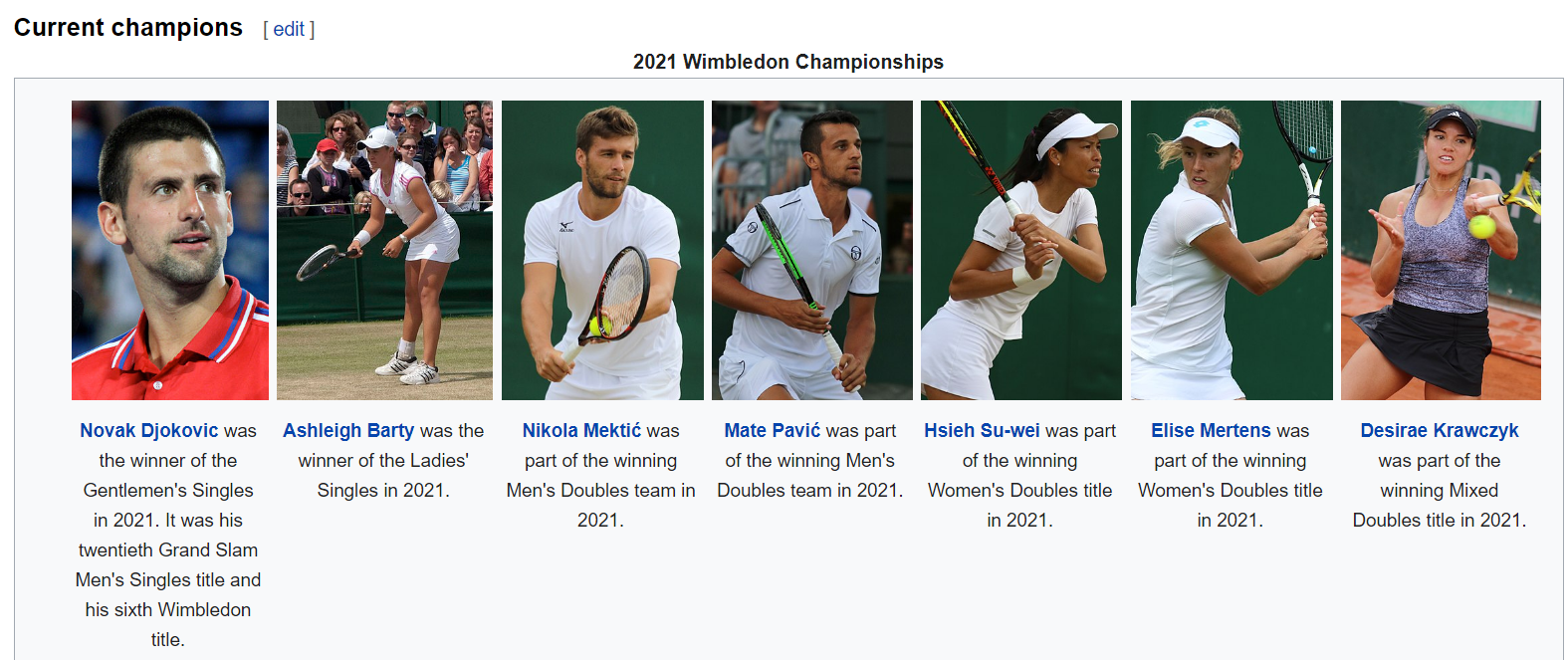 2021 Wimbledon Championships