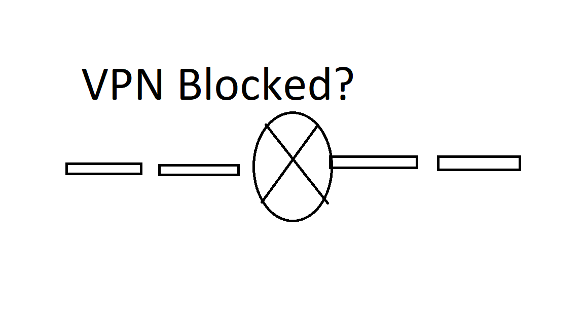 VPN Blocks